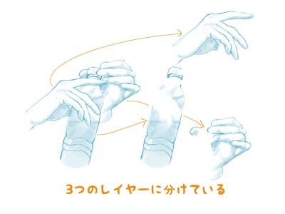 手(レイヤー)