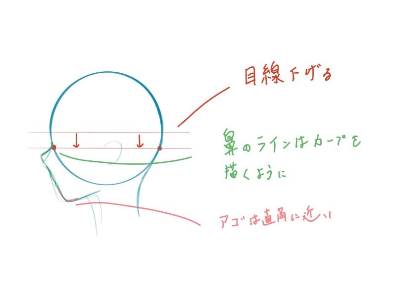 女の子の横顔(アタリ)