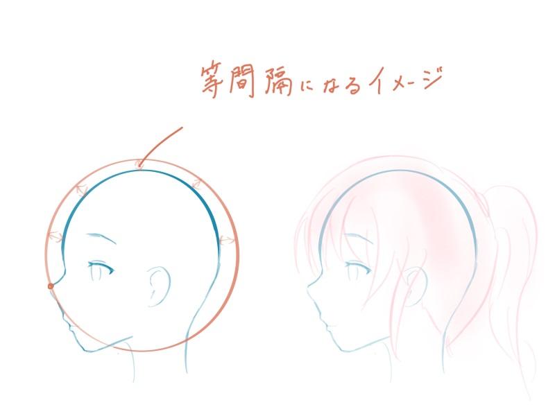 女の子の横顔髪の毛